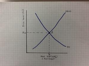 agg_supply_demand
